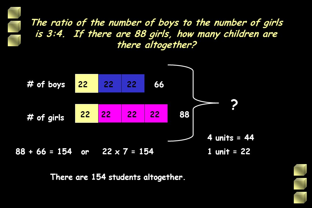 The ratio of the number of boys to the number of girls is 3:4