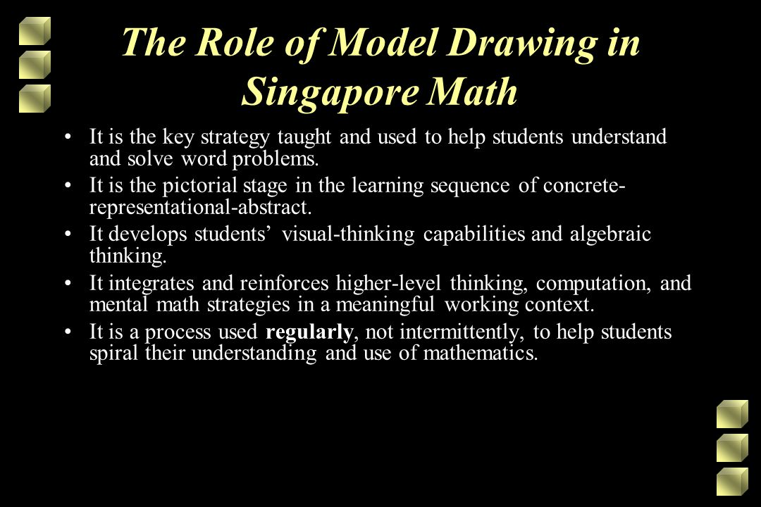 The Role of Model Drawing in Singapore Math
