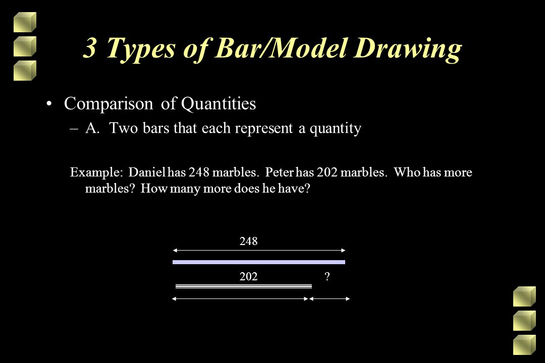 3 Types of Bar/Model Drawing