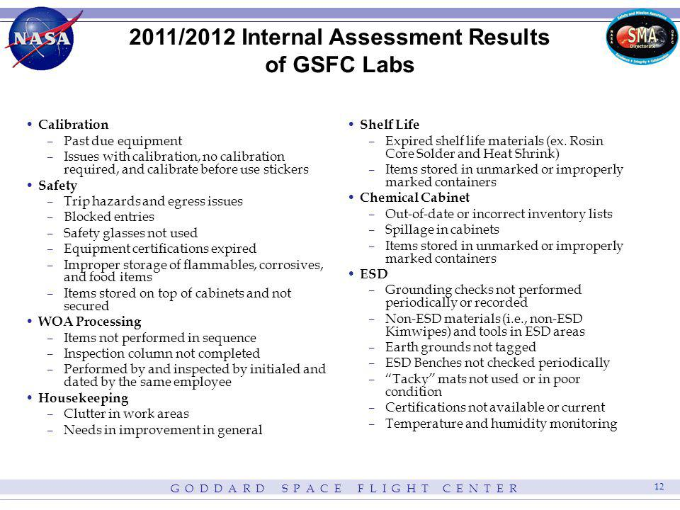2011/2012 Internal Assessment Results