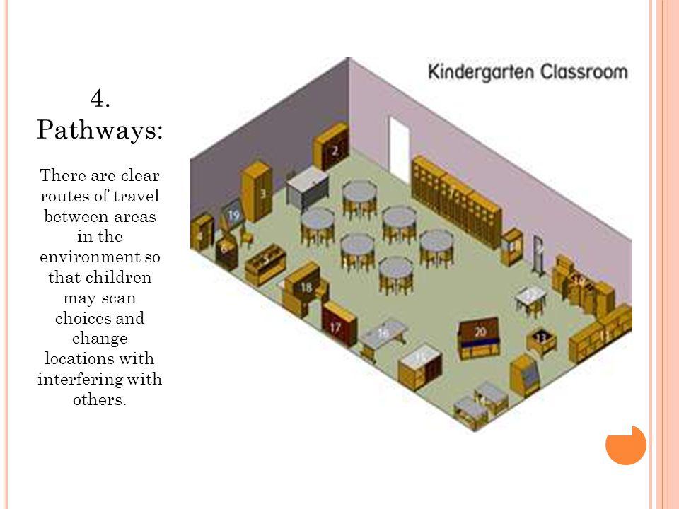 4. Pathways: