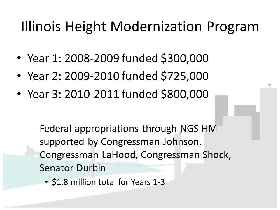 Illinois Height Modernization Program