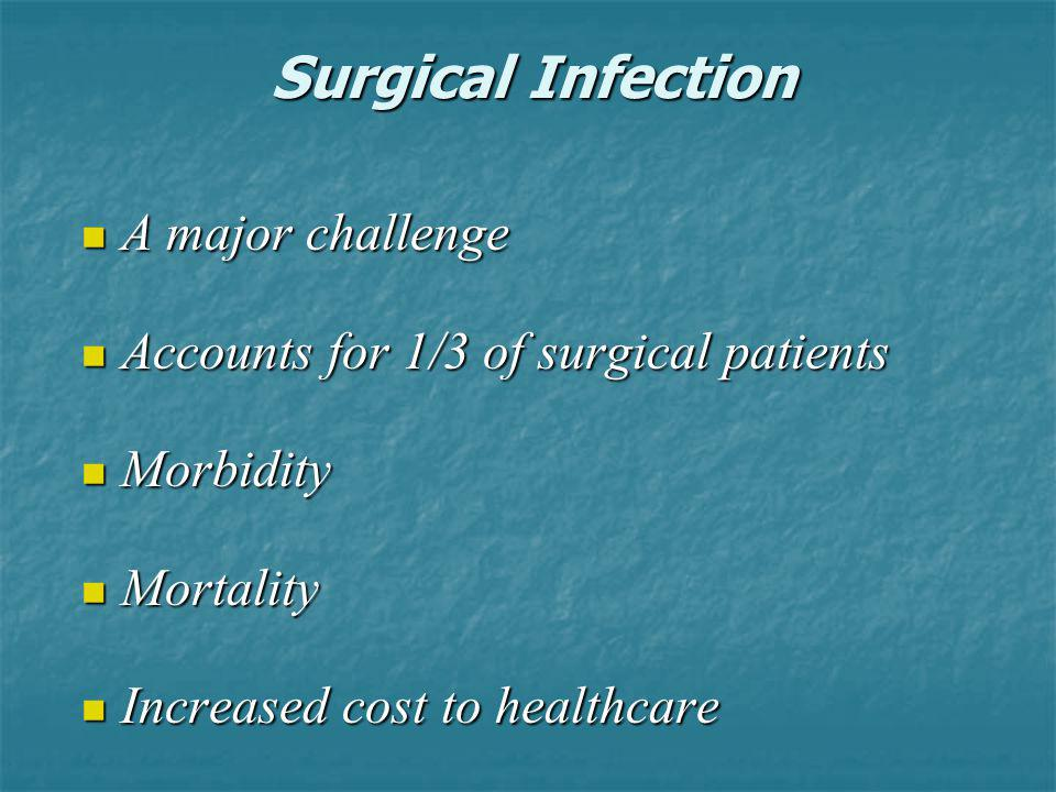 Surgical Infection A major challenge