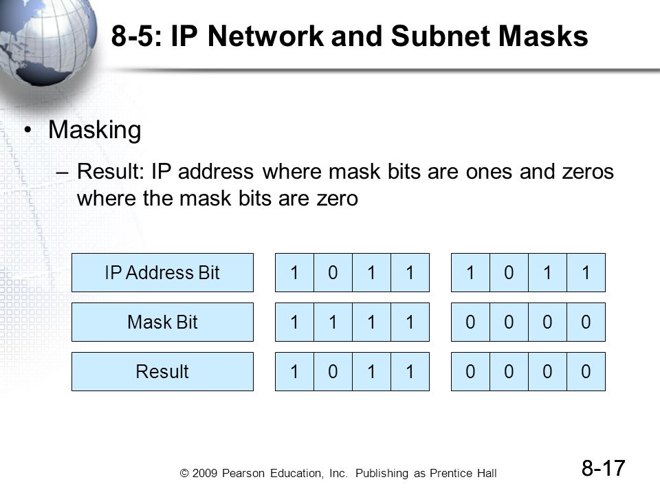 8-5: IP Network and Subnet Masks
