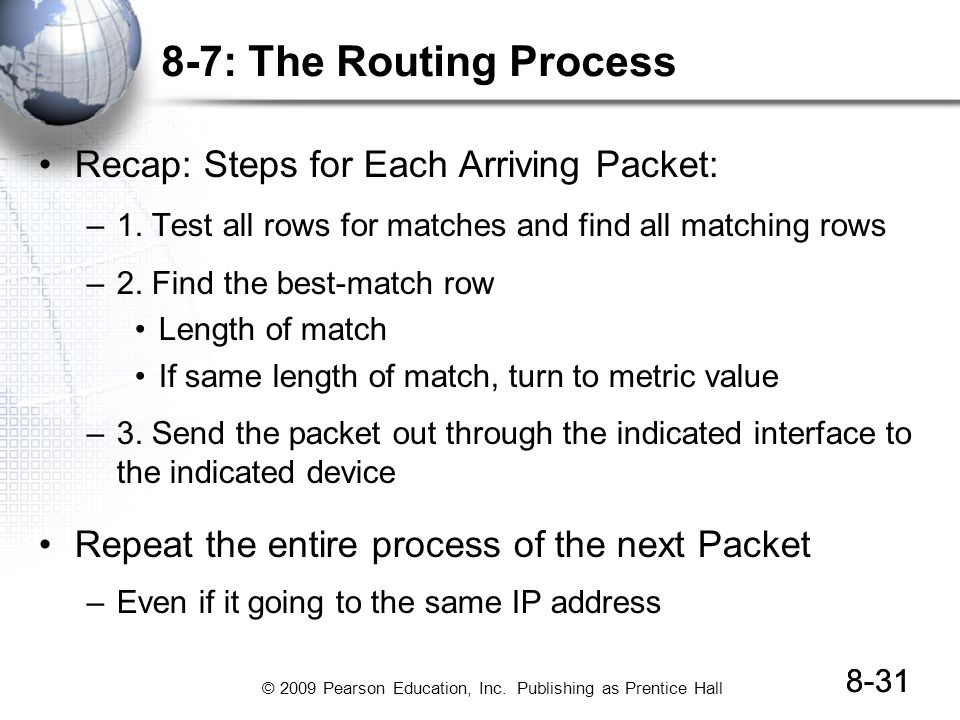 8-7: The Routing Process Recap: Steps for Each Arriving Packet: