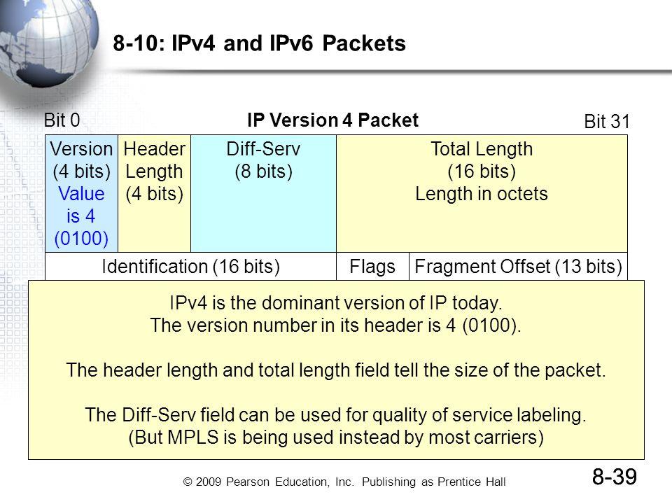 8-10: IPv4 and IPv6 Packets 8-39 Bit 0 IP Version 4 Packet Bit 31
