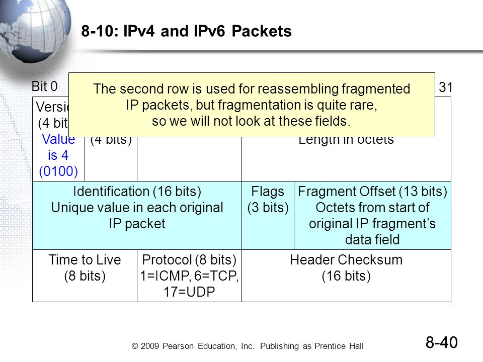 8-10: IPv4 and IPv6 Packets The second row is used for reassembling fragmented. IP packets, but fragmentation is quite rare,