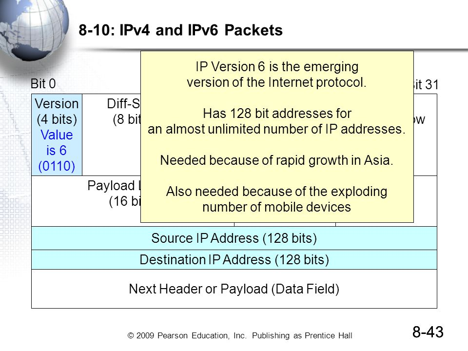 8-10: IPv4 and IPv6 Packets 8-43 IP Version 6 is the emerging