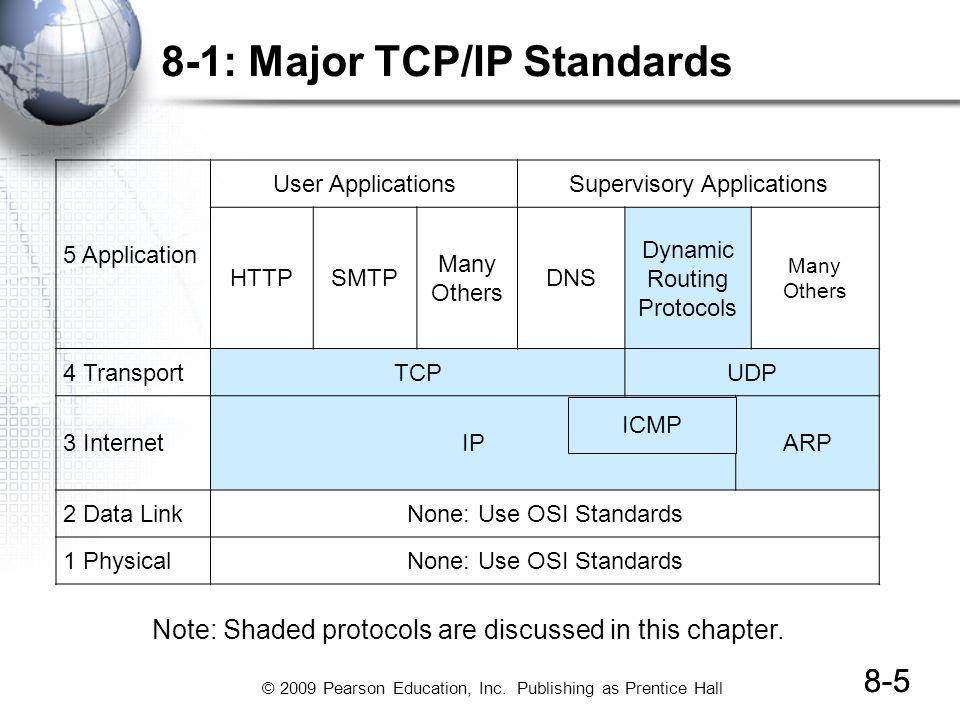 8-1: Major TCP/IP Standards
