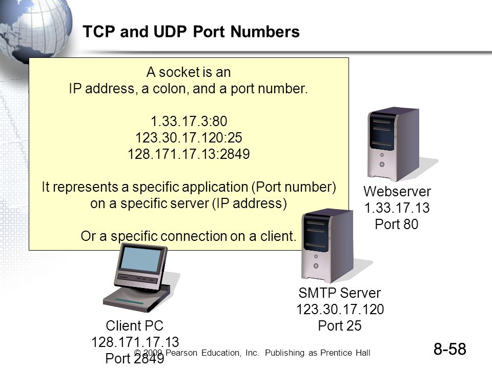 TCP and UDP Port Numbers