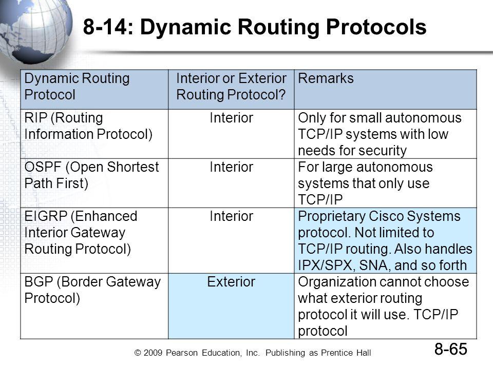 8-14: Dynamic Routing Protocols