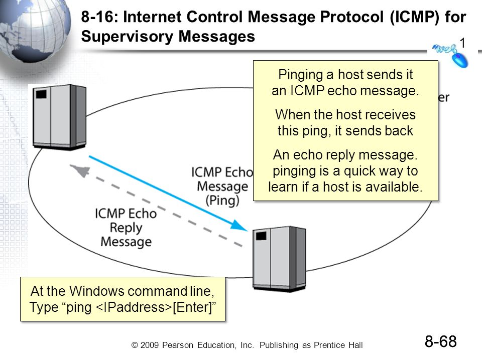 8-16: Internet Control Message Protocol (ICMP) for Supervisory Messages