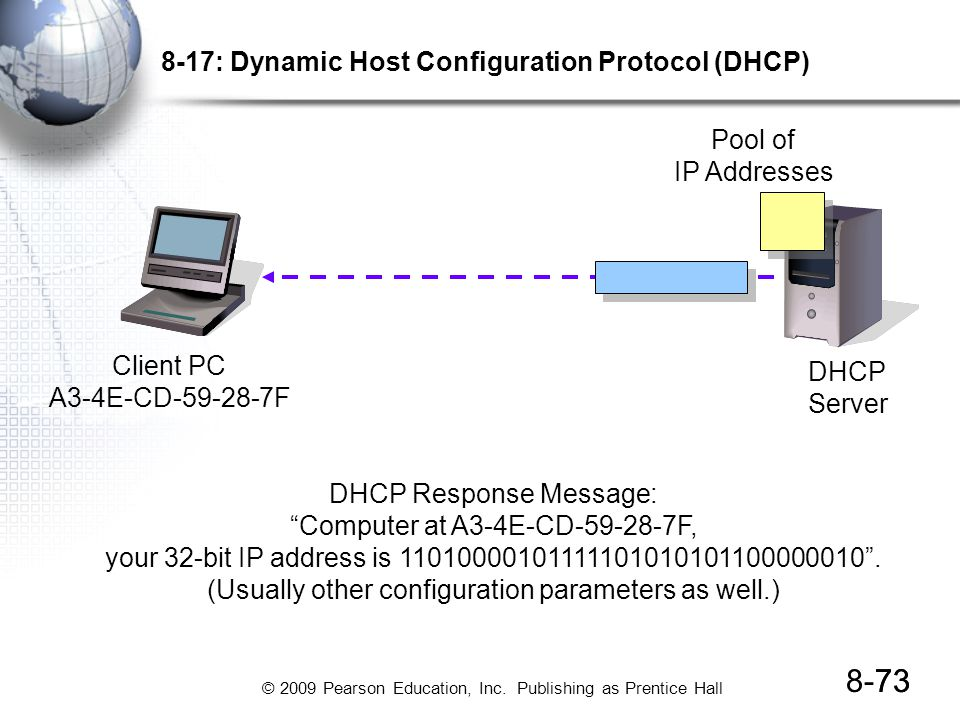 8-17: Dynamic Host Configuration Protocol (DHCP)