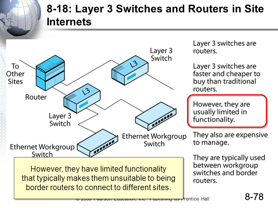 8-18: Layer 3 Switches and Routers in Site Internets