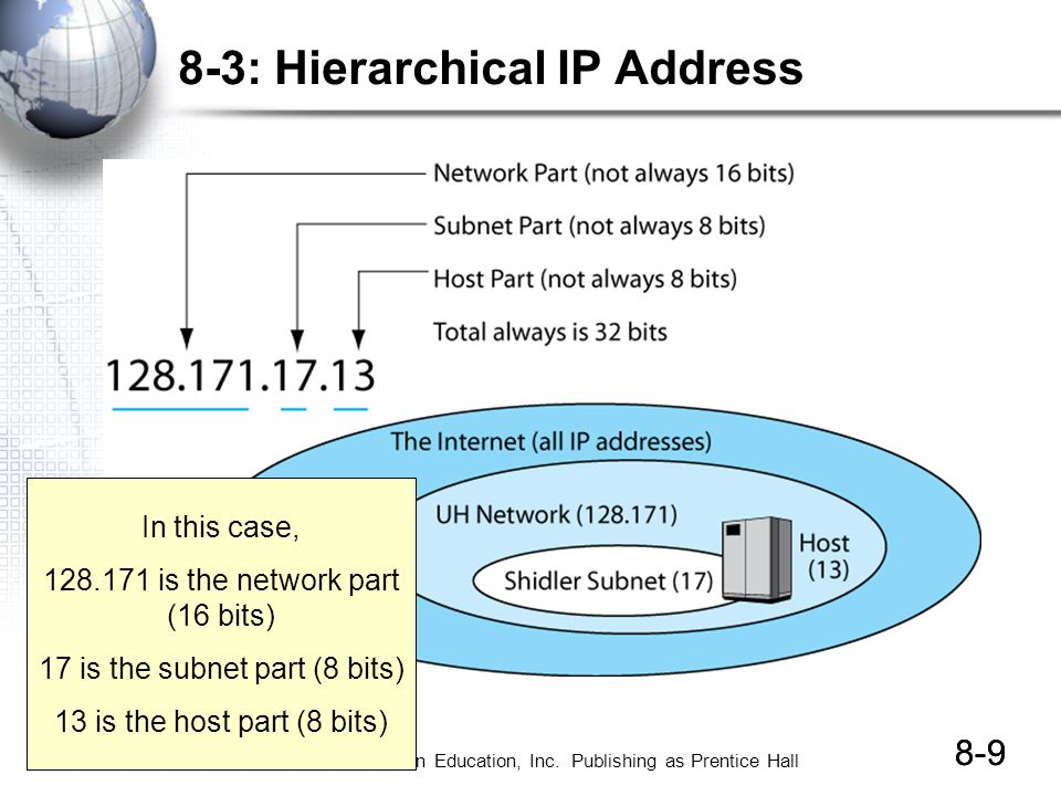 8-3: Hierarchical IP Address