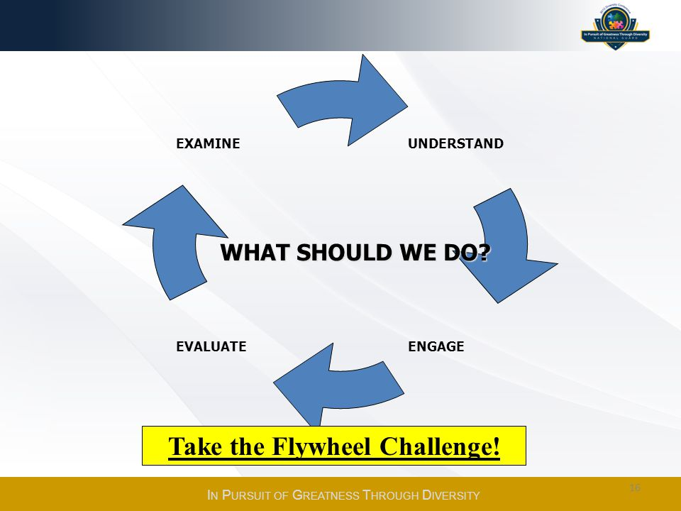 Take the Flywheel Challenge!