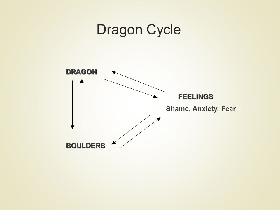 Dragon Cycle DRAGON FEELINGS Shame, Anxiety, Fear BOULDERS