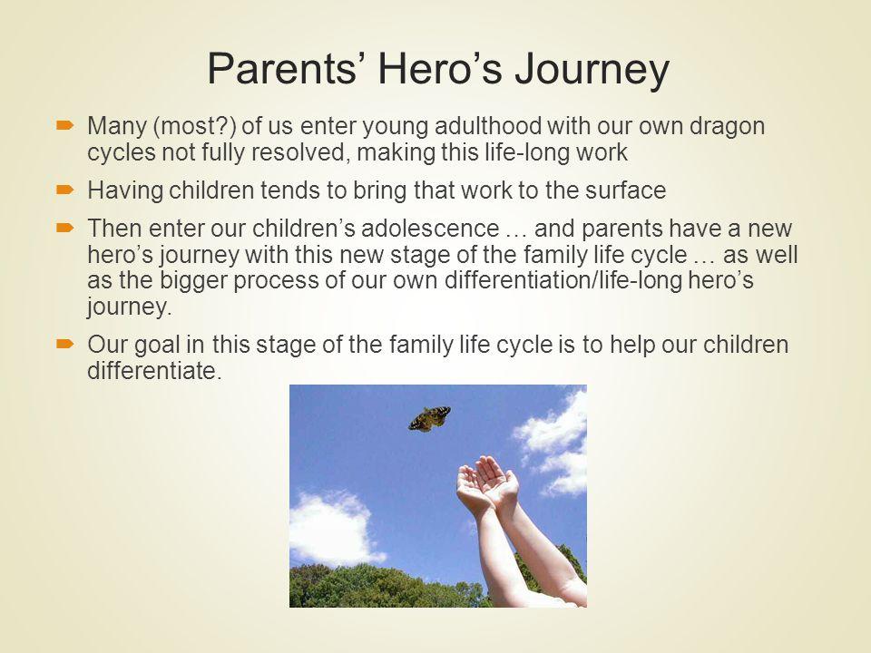 Parents' Hero's Journey