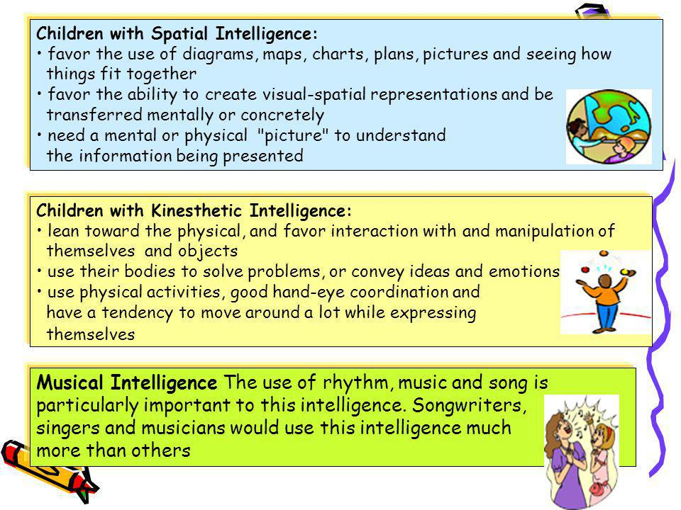 Children with Spatial Intelligence: