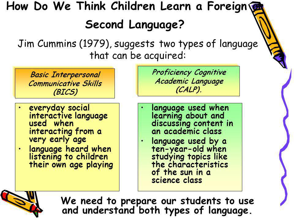 How Do We Think Children Learn a Foreign or Second Language