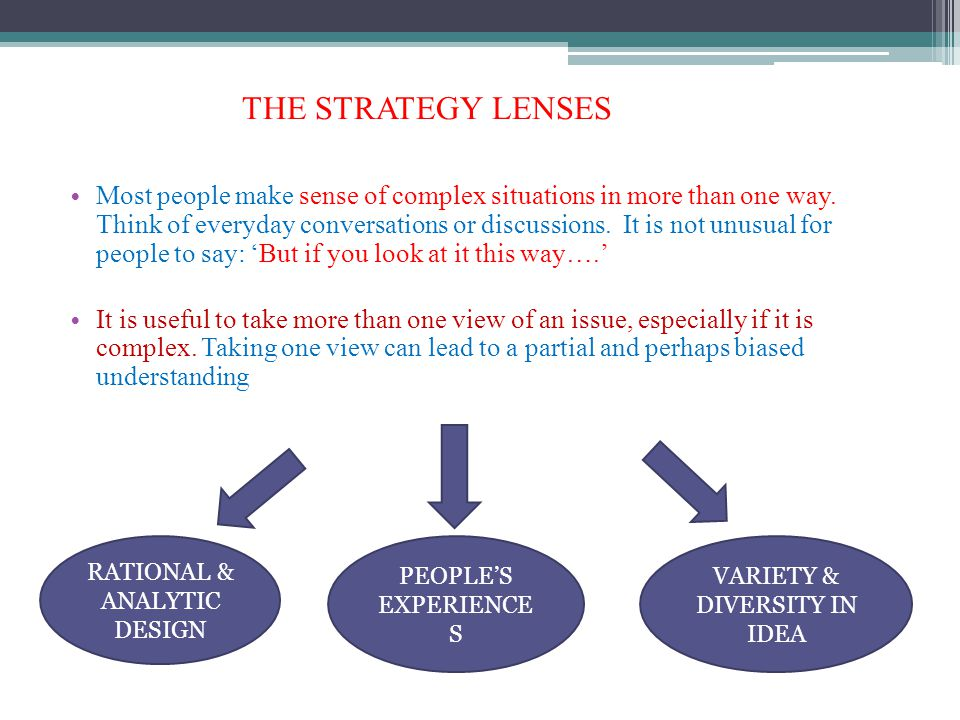 THE STRATEGY LENSES