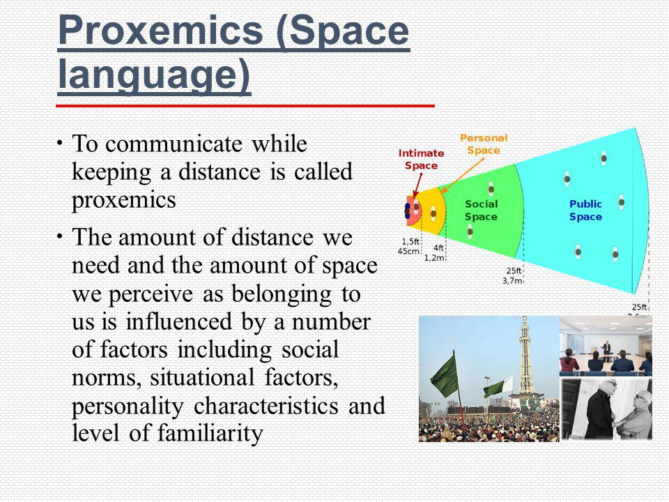 Proxemics (Space language)