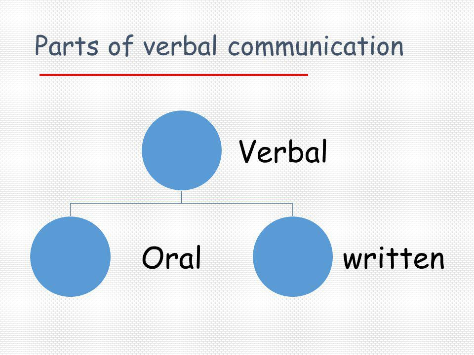 Parts of verbal communication