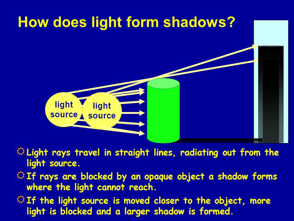 How does light form shadows
