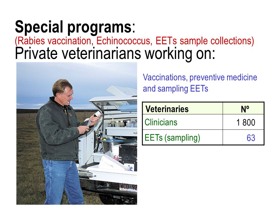 Special programs: (Rabies vaccination, Echinococcus, EETs sample collections) Private veterinarians working on: