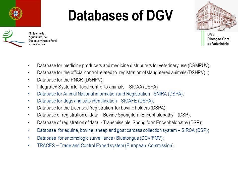 Databases of DGV Ministério da. Agricultura, do Desenvolvimento Rural e das Pescas. DGV. Direcção Geral.