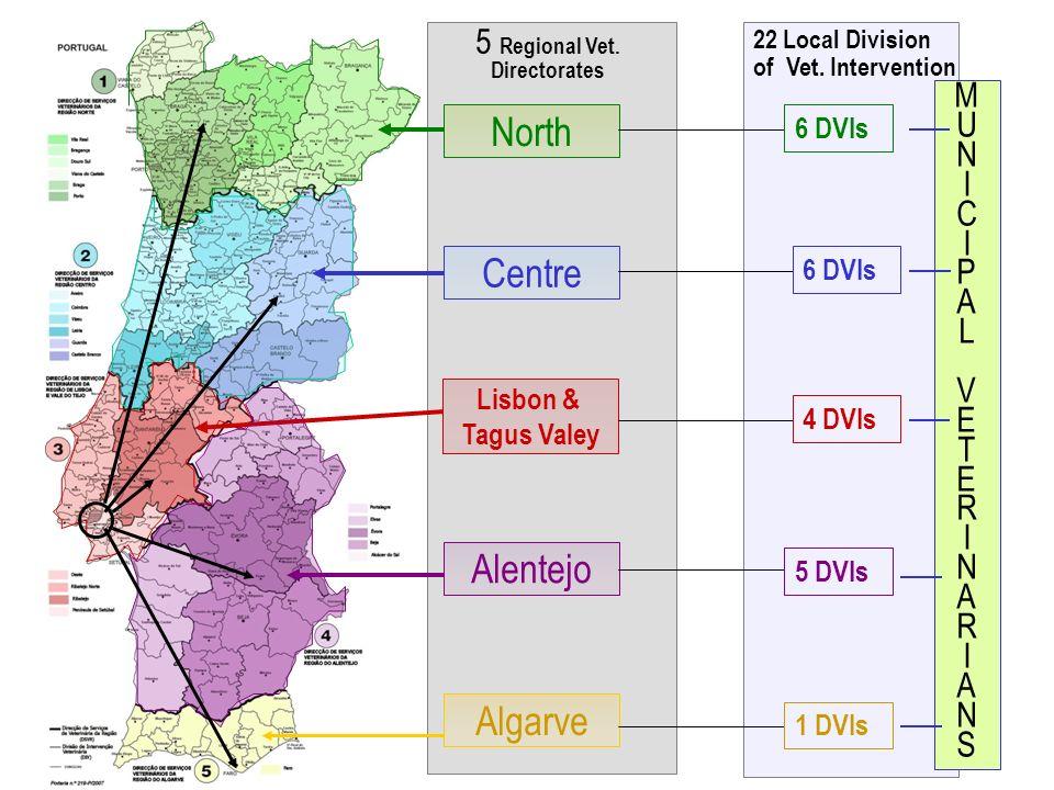 5 Regional Vet. Directorates
