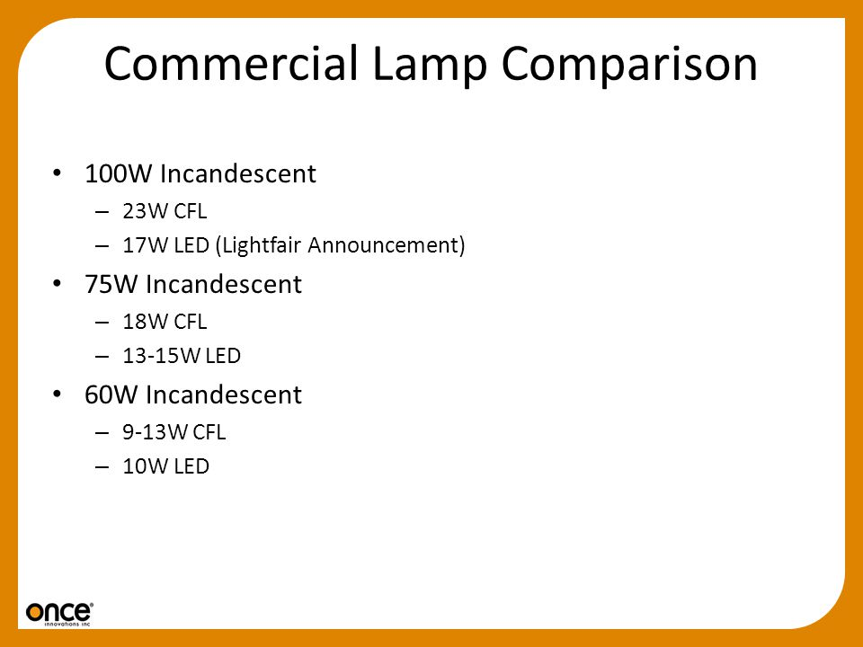 Commercial Lamp Comparison