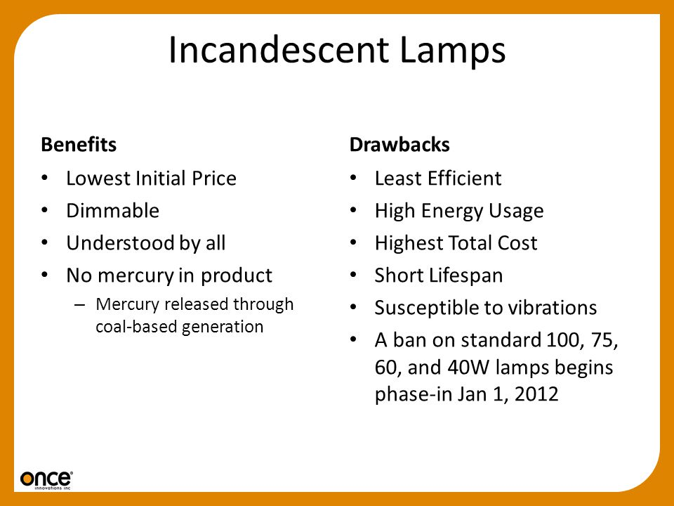 Incandescent Lamps Benefits Drawbacks Lowest Initial Price Dimmable
