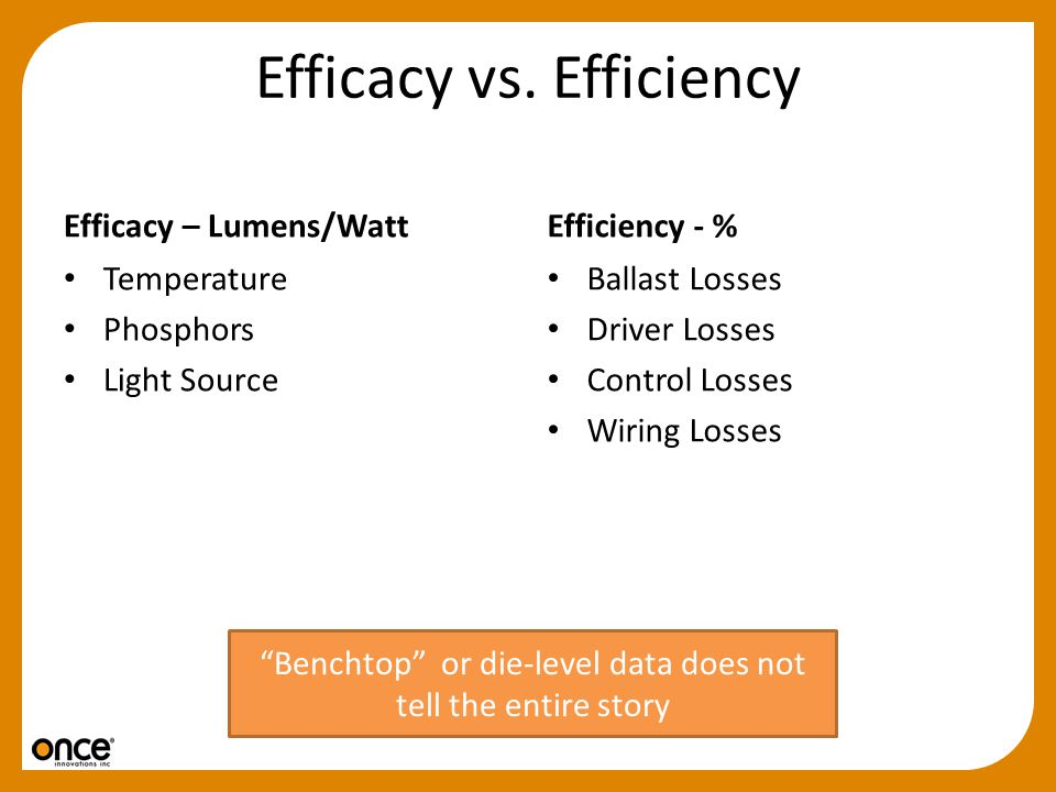 Efficacy vs. Efficiency