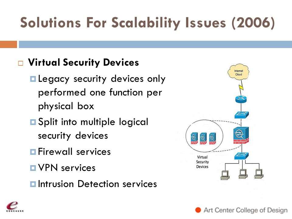 Solutions For Scalability Issues (2006)
