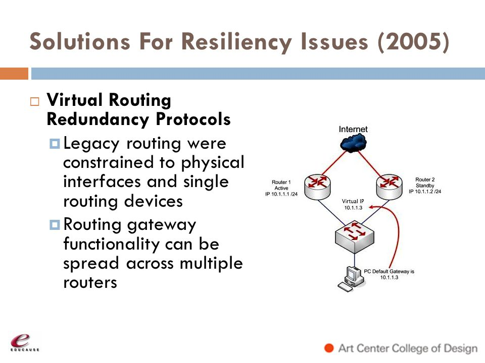Solutions For Resiliency Issues (2005)