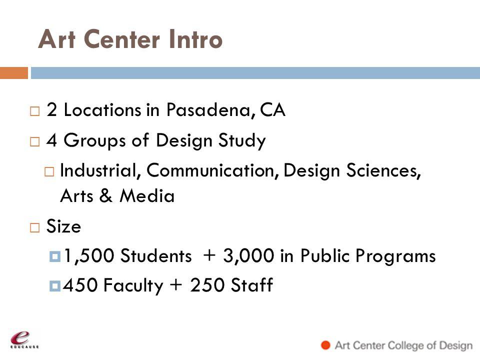 Art Center Intro 2 Locations in Pasadena, CA 4 Groups of Design Study