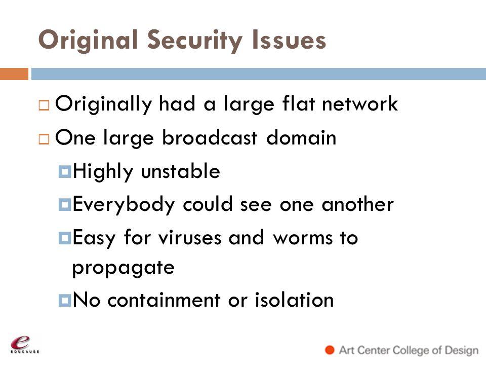 Original Security Issues