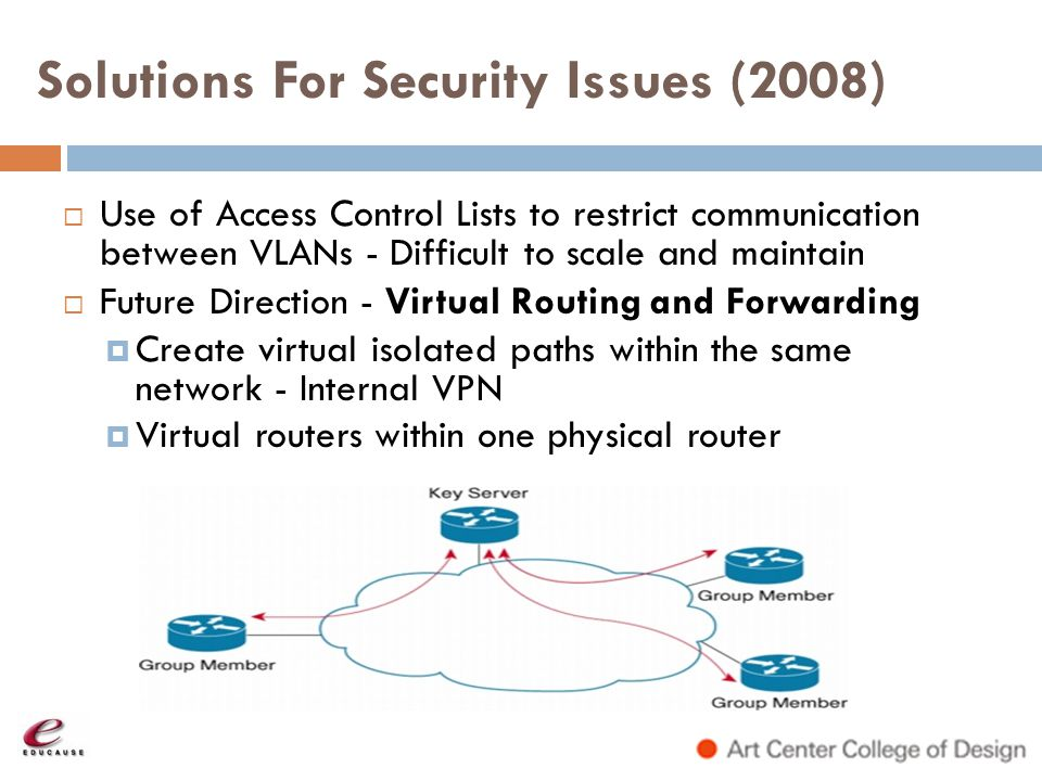 Solutions For Security Issues (2008)