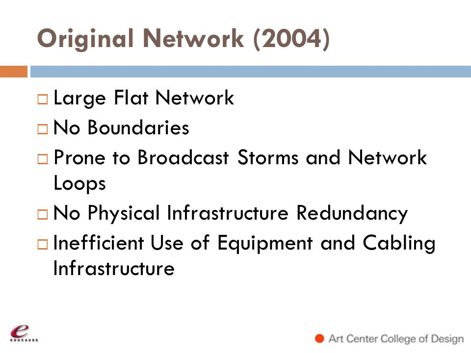 Original Network (2004) Large Flat Network No Boundaries