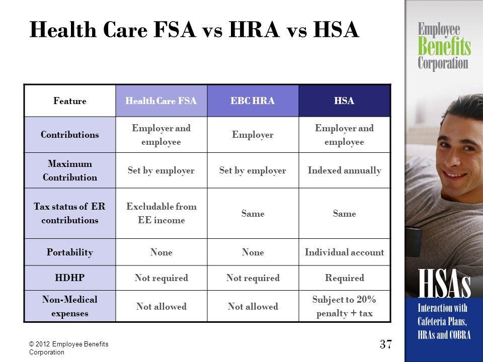 Health Care FSA vs HRA vs HSA