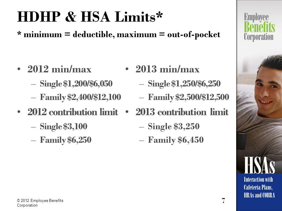 HDHP & HSA Limits* * minimum = deductible, maximum = out-of-pocket