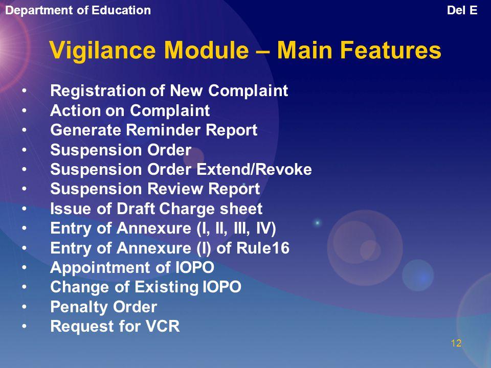 Vigilance Module – Main Features