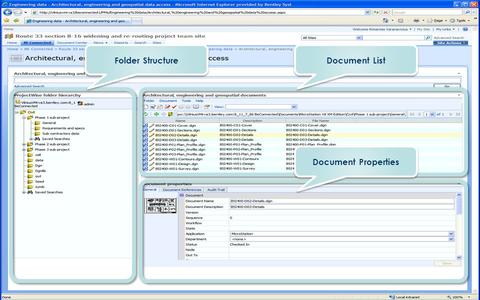 Integrated project delivery through integrated project for Documents folder structure