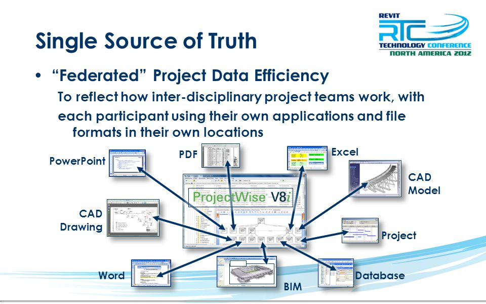 Single Source of Truth Federated Project Data Efficiency