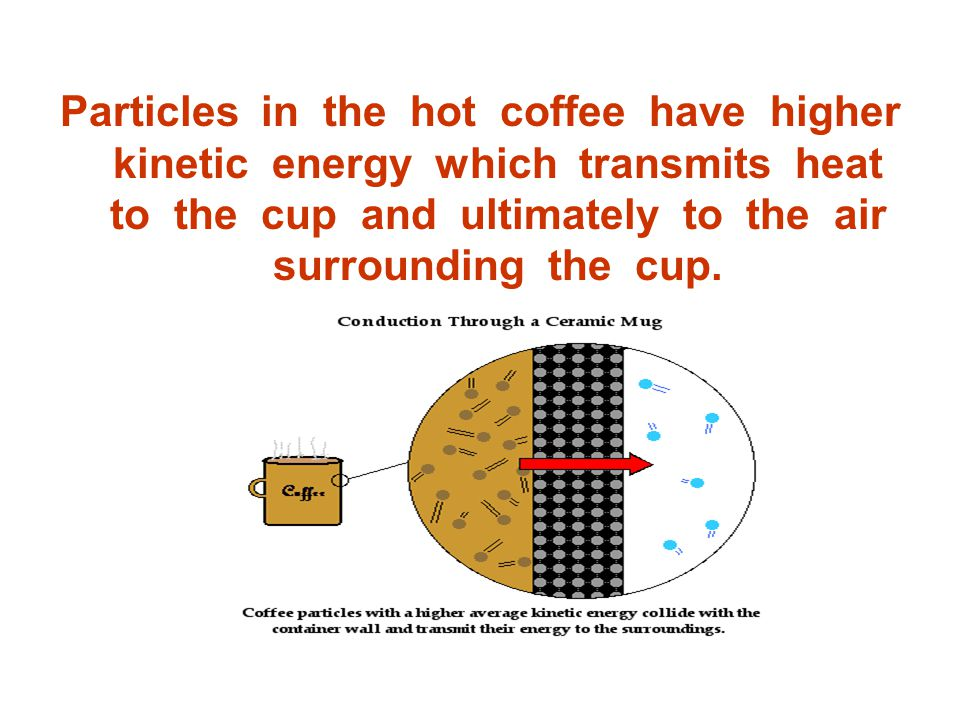 Particles in the hot coffee have higher kinetic energy which transmits heat to the cup and ultimately to the air surrounding the cup.