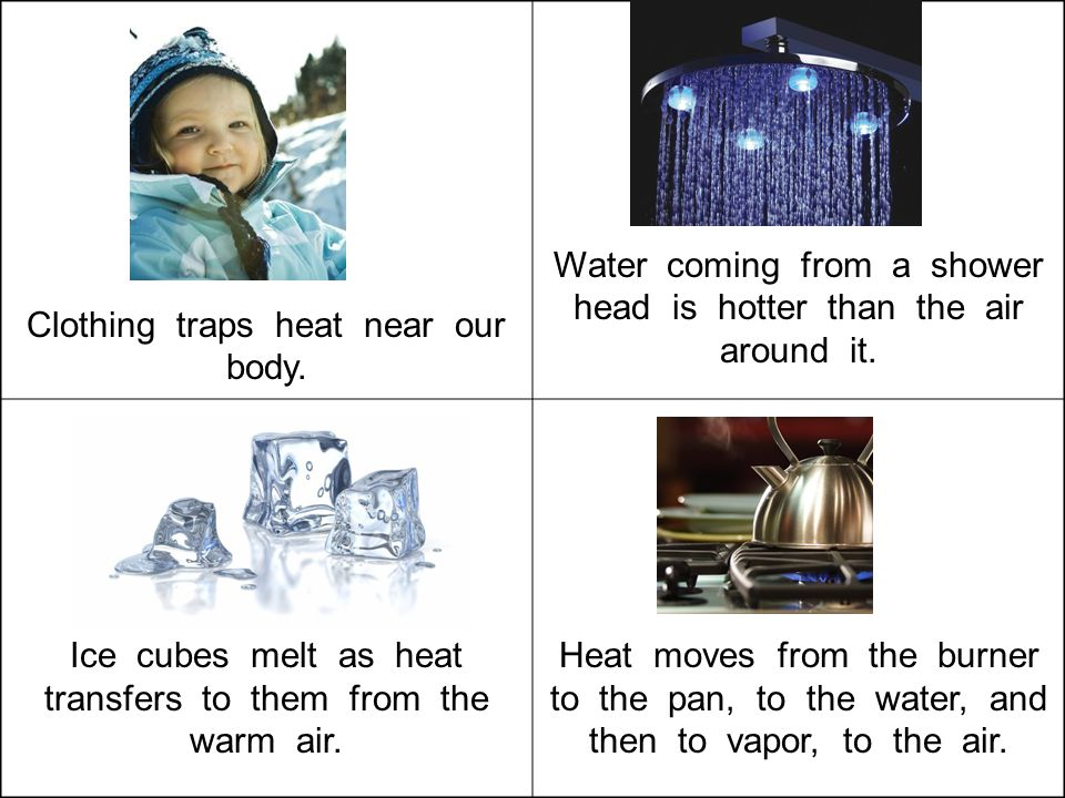 Clothing traps heat near our body.