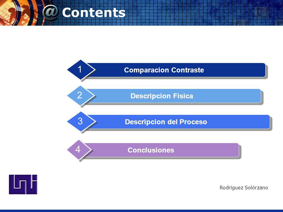 Comparacion Contraste Descripcion del Proceso