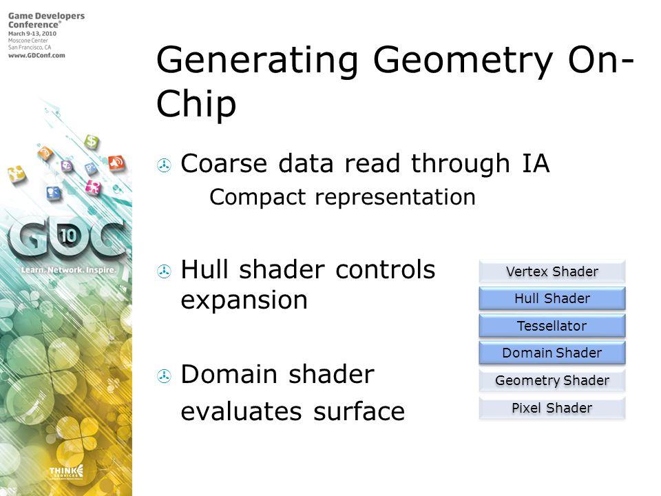 Generating Geometry On-Chip