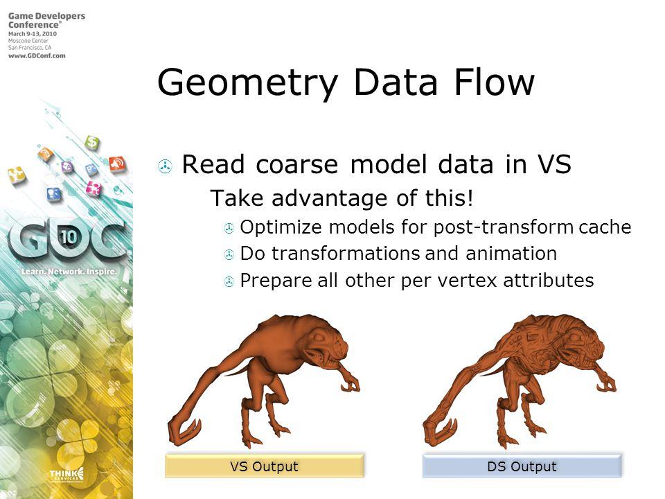 Geometry Data Flow Read coarse model data in VS
